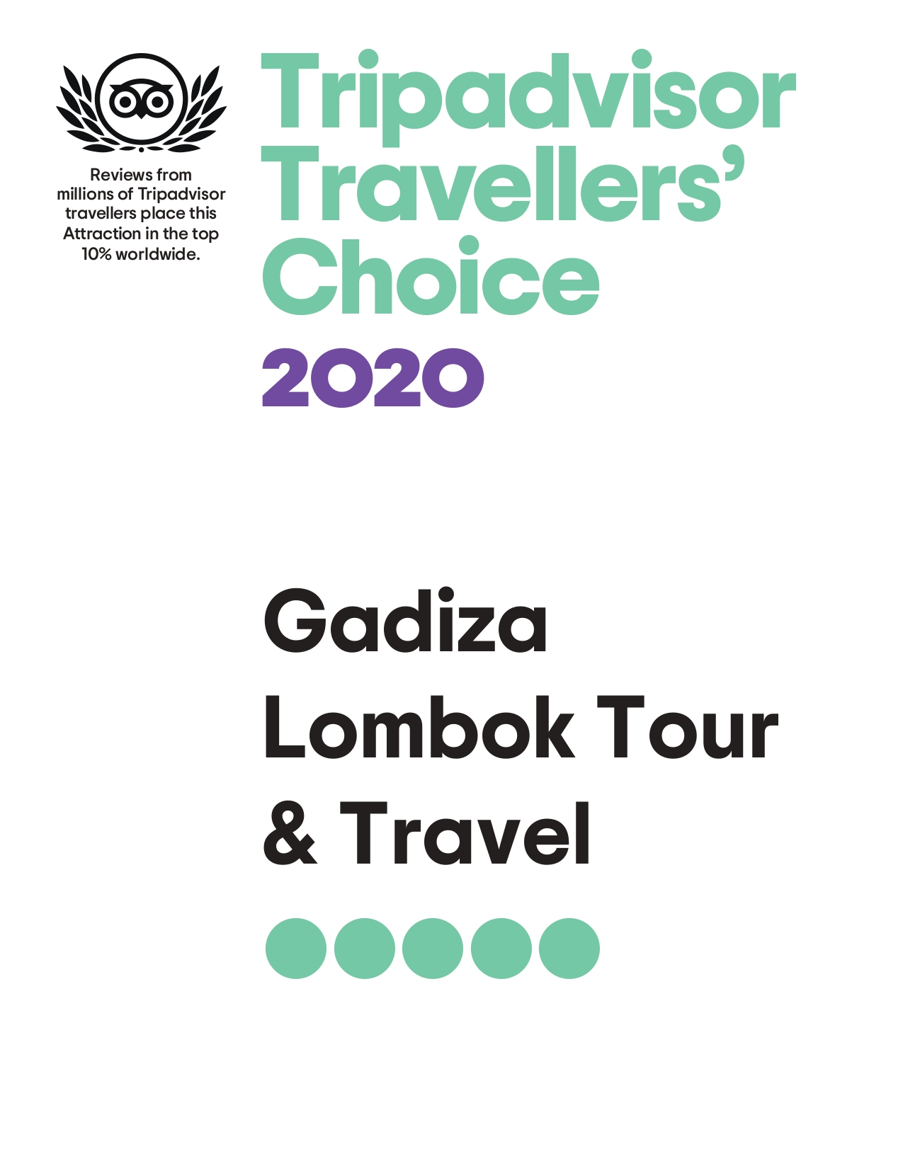 Tripadvisor Gadiza Lombok